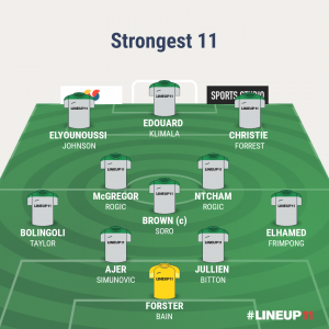 Stronger squad, is this our strongest 11? What would you change?