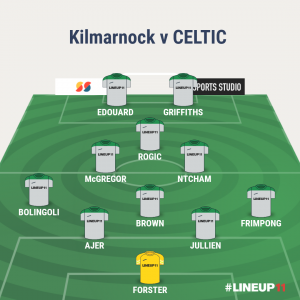 In the absence of Forrest, Elyounoussi, Christie and with Johnston half fit I'd stick with the 2 up top tonight. Change Taylor for Bolingoli and Simunovic for Ajer.