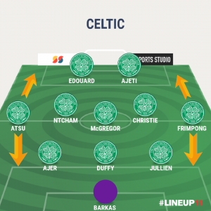 Is this how we will line up after the International break?